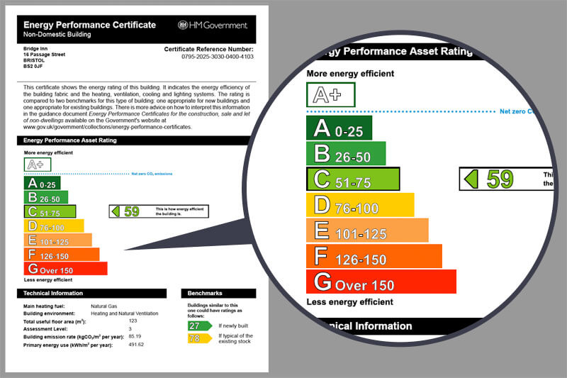 Commercial EPC in Newcastle Upon Tyne Large Ratings
